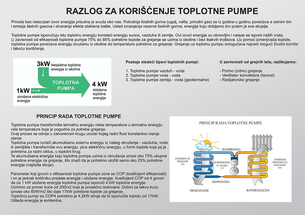 razlozi-za-koriscenje-toplotne-pumpe